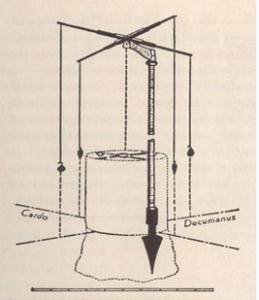 Ilmu pengukuran tanah